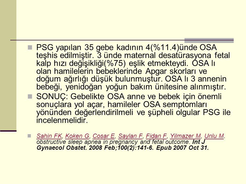 PSG yapılan 35 gebe kadının 4(%11. 4)ünde OSA teşhis edilmiştir