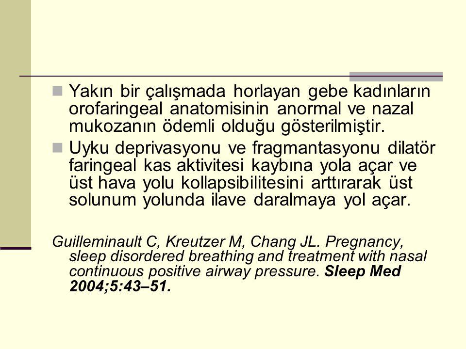 Yakın bir çalışmada horlayan gebe kadınların orofaringeal anatomisinin anormal ve nazal mukozanın ödemli olduğu gösterilmiştir.