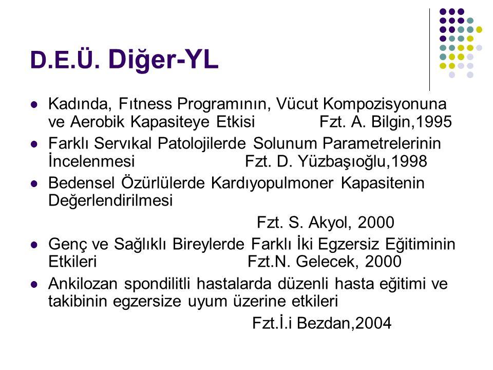 D.E.Ü. Diğer-YL Kadında, Fıtness Programının, Vücut Kompozisyonuna ve Aerobik Kapasiteye Etkisi Fzt. A. Bilgin,1995.