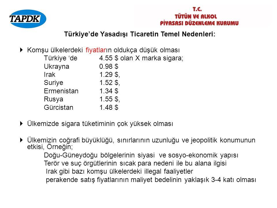 Türkiye'de Yasadışı Ticaretin Temel Nedenleri: