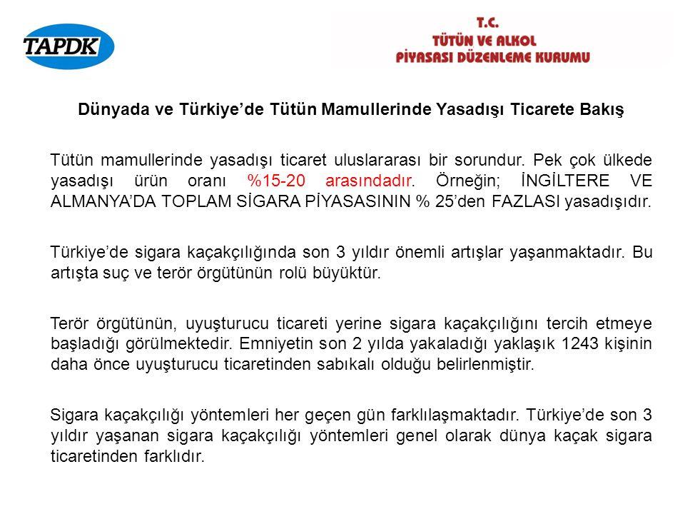 Dünyada ve Türkiye'de Tütün Mamullerinde Yasadışı Ticarete Bakış
