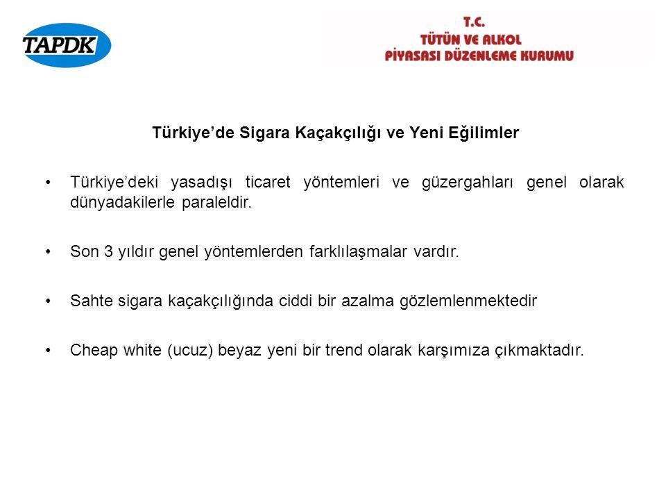Türkiye'de Sigara Kaçakçılığı ve Yeni Eğilimler