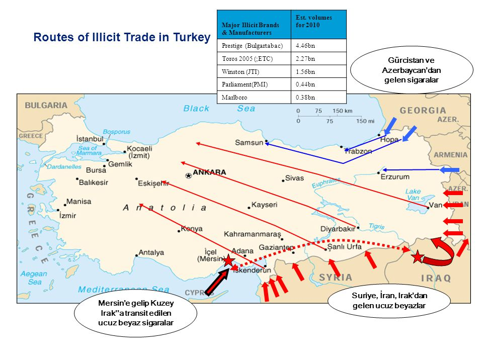 Routes of Illicit Trade in Turkey