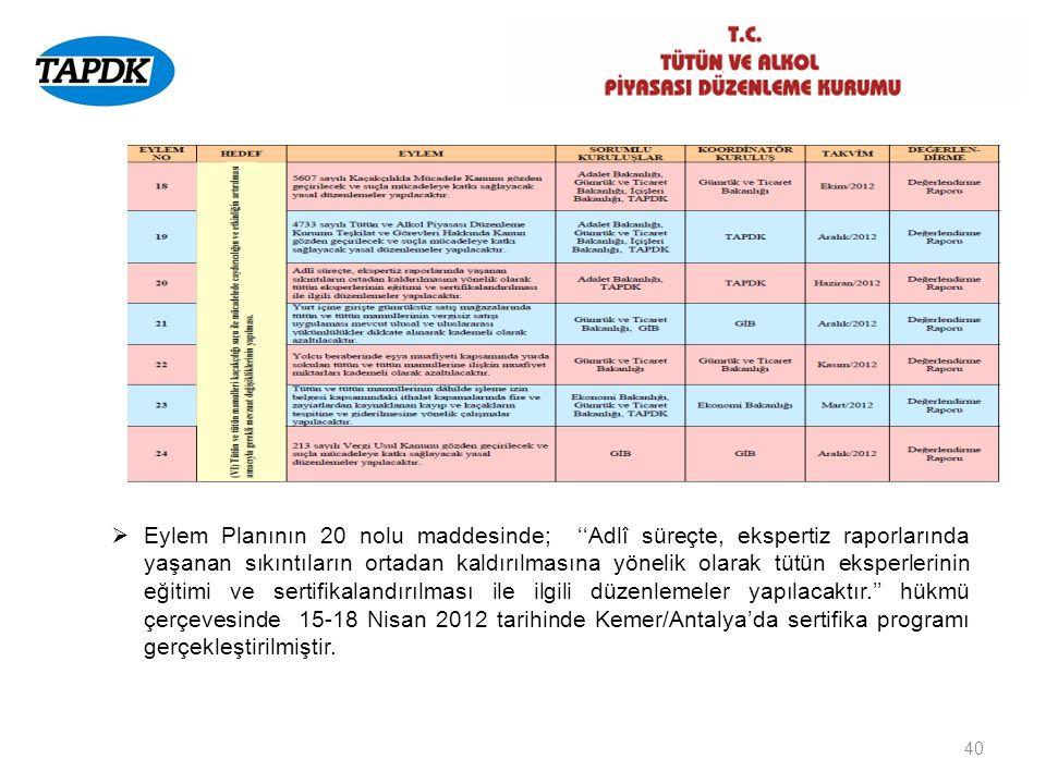 Eylem Planının 20 nolu maddesinde; ''Adlî süreçte, ekspertiz raporlarında yaşanan sıkıntıların ortadan kaldırılmasına yönelik olarak tütün eksperlerinin eğitimi ve sertifikalandırılması ile ilgili düzenlemeler yapılacaktır.'' hükmü çerçevesinde 15-18 Nisan 2012 tarihinde Kemer/Antalya'da sertifika programı gerçekleştirilmiştir.