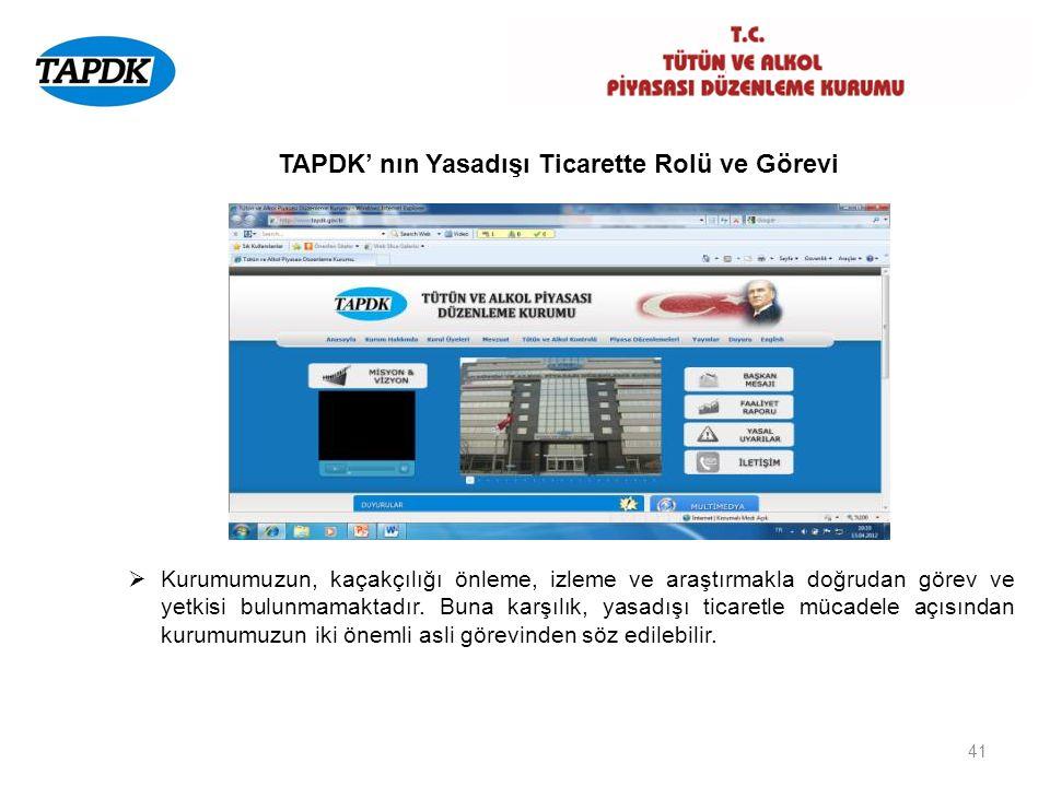 TAPDK' nın Yasadışı Ticarette Rolü ve Görevi