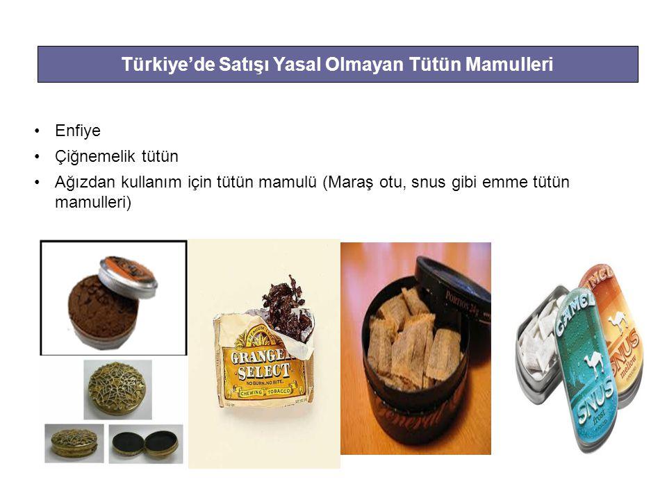 Türkiye'de Satışı Yasal Olmayan Tütün Mamulleri