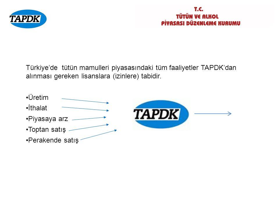 Türkiye'de tütün mamulleri piyasasındaki tüm faaliyetler TAPDK'dan alınması gereken lisanslara (izinlere) tabidir.