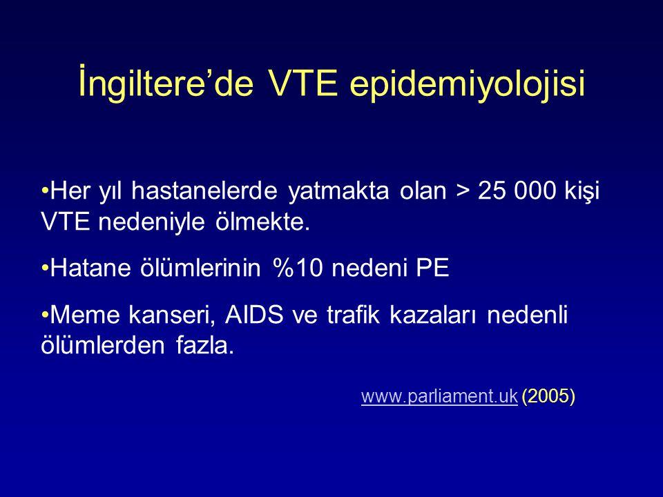 İngiltere'de VTE epidemiyolojisi