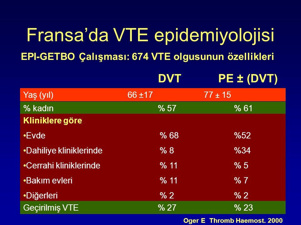 Fransa'da VTE epidemiyolojisi