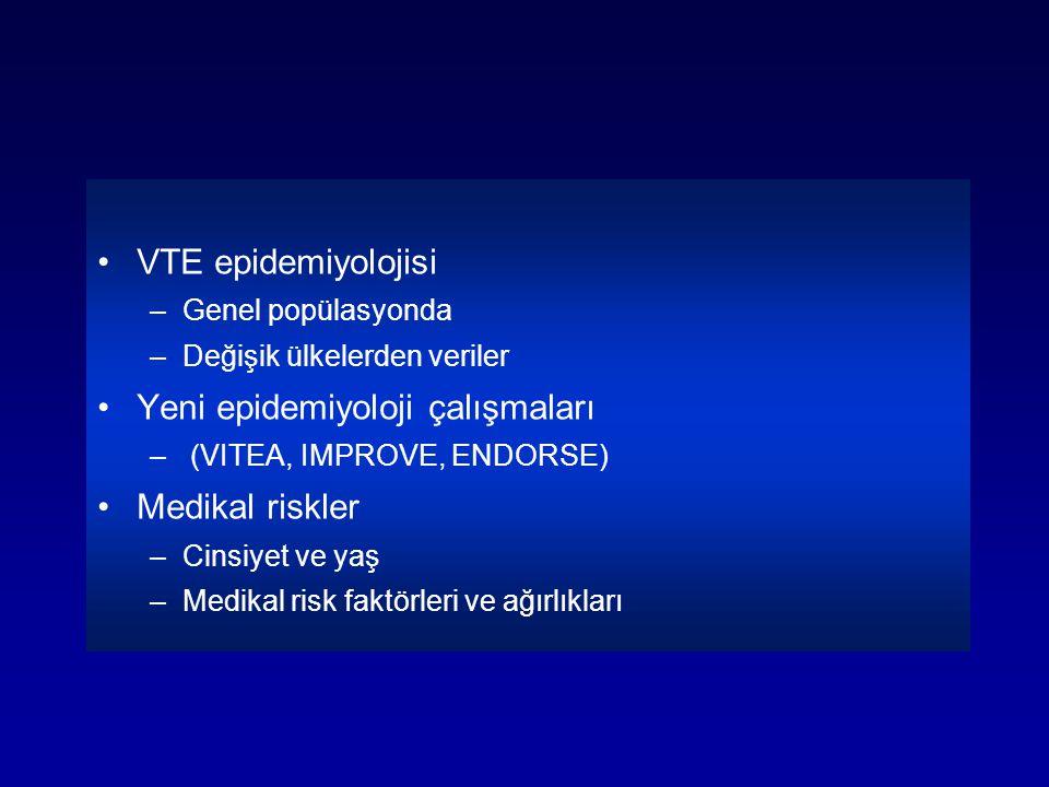 Yeni epidemiyoloji çalışmaları Medikal riskler