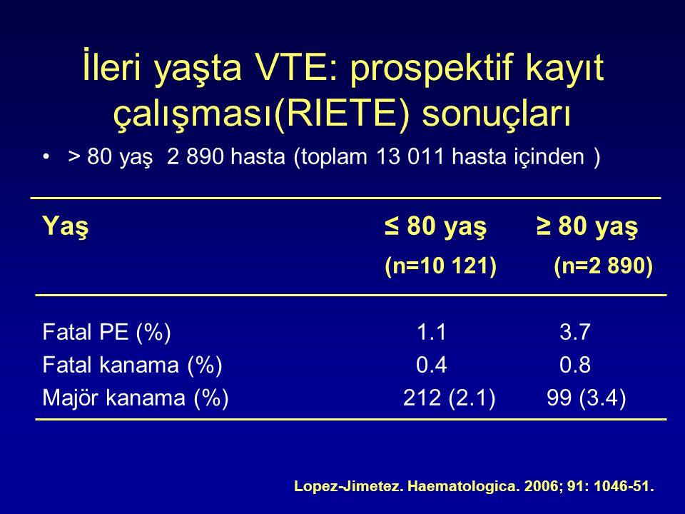 İleri yaşta VTE: prospektif kayıt çalışması(RIETE) sonuçları