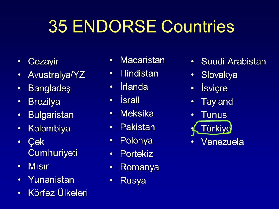35 ENDORSE Countries Cezayir Avustralya/YZ Bangladeş Brezilya