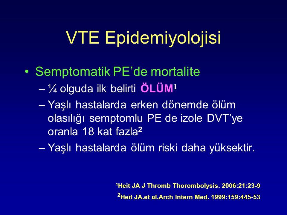 VTE Epidemiyolojisi Semptomatik PE'de mortalite