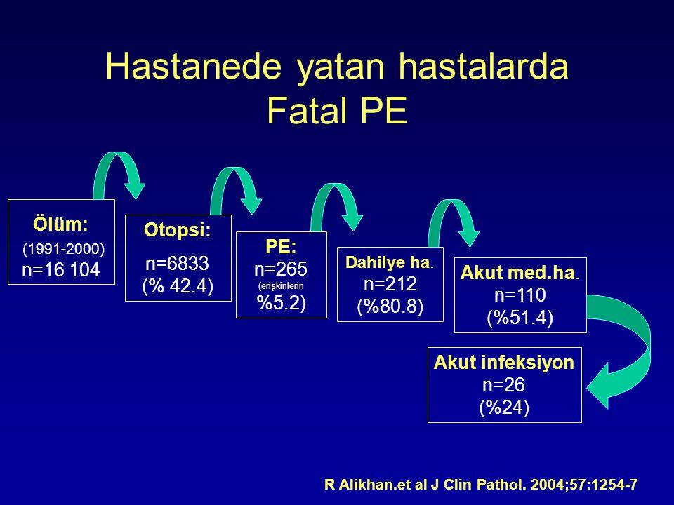 Hastanede yatan hastalarda Fatal PE