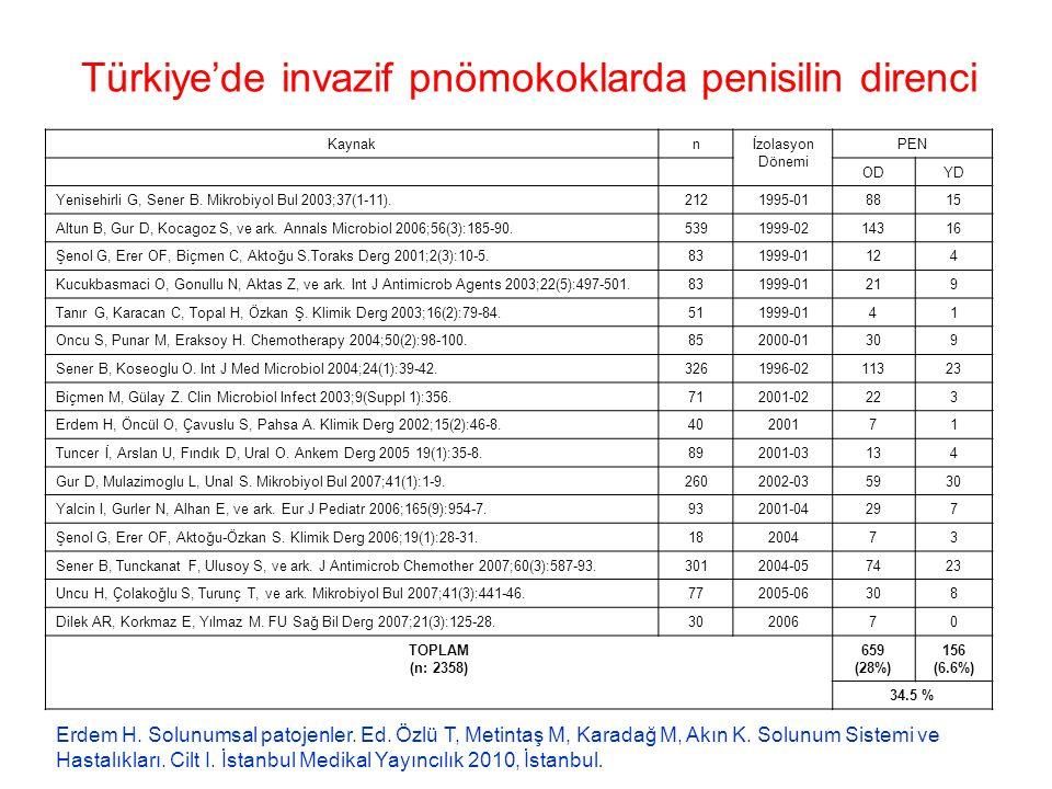Türkiye'de invazif pnömokoklarda penisilin direnci