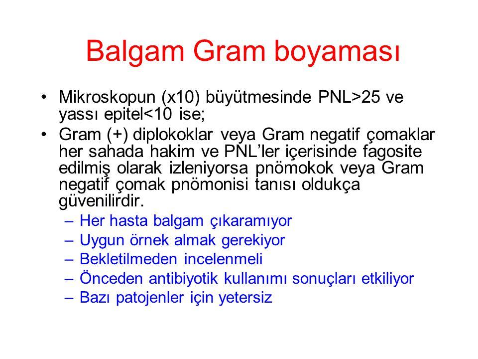 Balgam Gram boyaması Mikroskopun (x10) büyütmesinde PNL>25 ve yassı epitel<10 ise;
