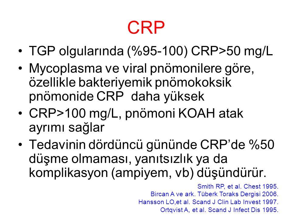 CRP TGP olgularında (%95-100) CRP>50 mg/L