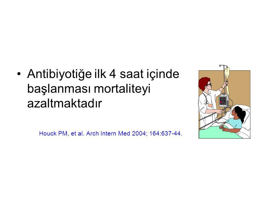 Antibiyotiğe ilk 4 saat içinde başlanması mortaliteyi azaltmaktadır