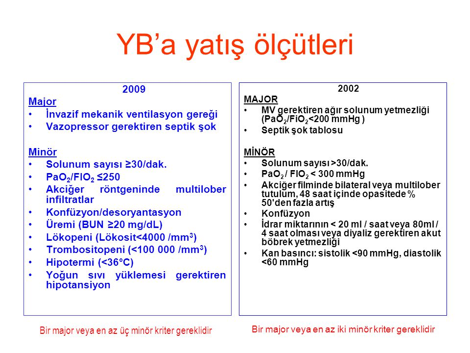 YB'a yatış ölçütleri 2009 Major İnvazif mekanik ventilasyon gereği