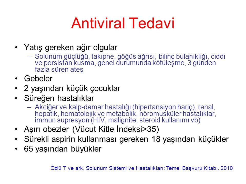 Antiviral Tedavi Yatış gereken ağır olgular Gebeler