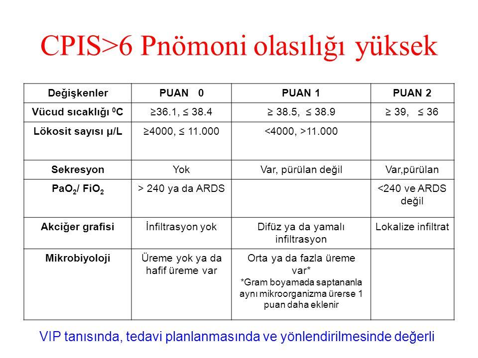 CPIS>6 Pnömoni olasılığı yüksek