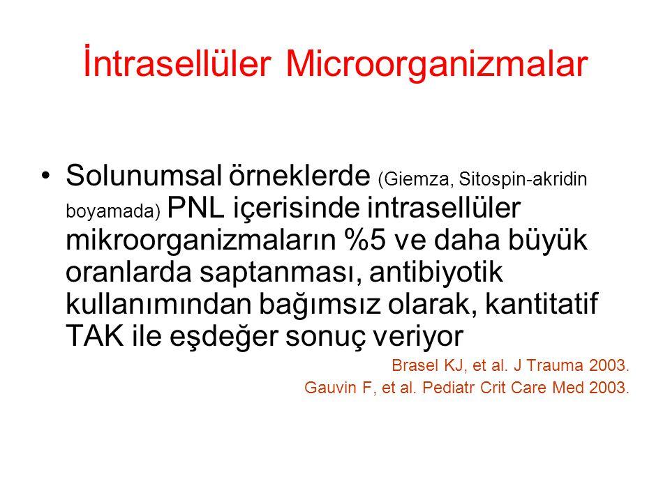 İntrasellüler Microorganizmalar