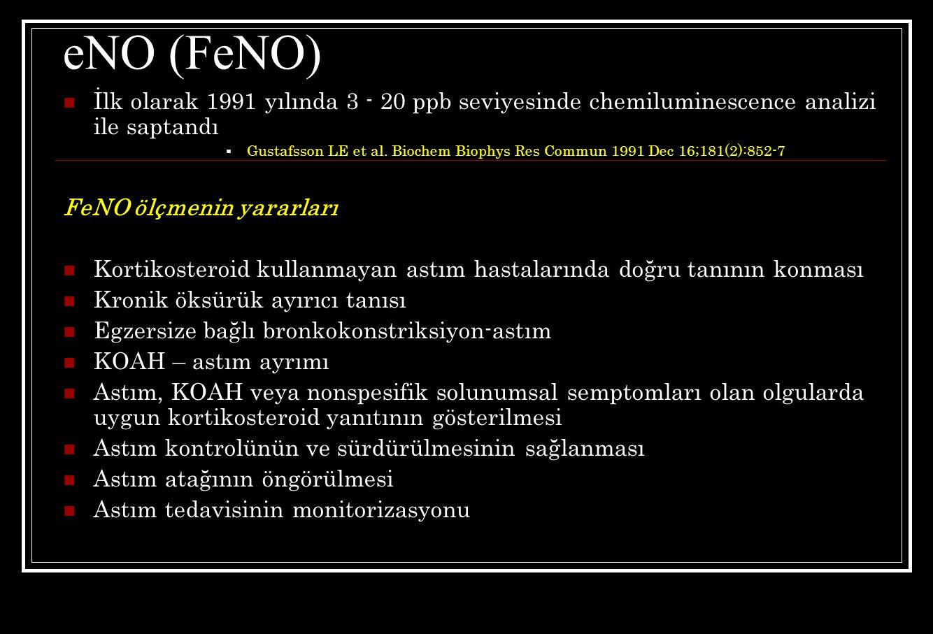 eNO (FeNO) İlk olarak 1991 yılında 3 - 20 ppb seviyesinde chemiluminescence analizi ile saptandı.
