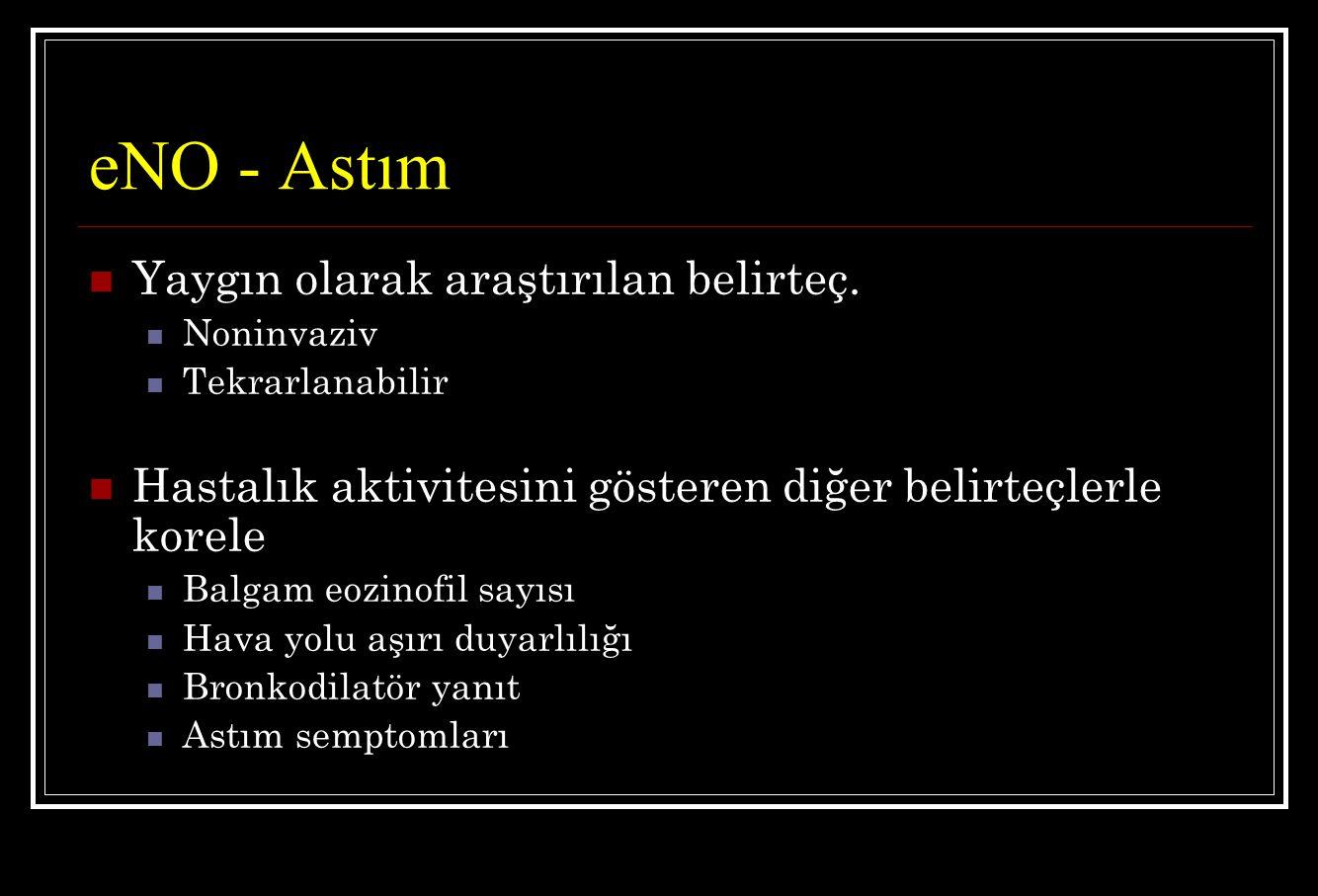 eNO - Astım Yaygın olarak araştırılan belirteç.