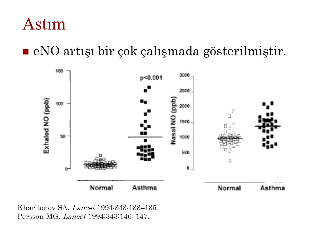 Astım eNO artışı bir çok çalışmada gösterilmiştir.