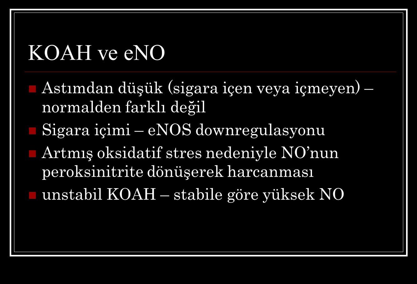 KOAH ve eNO Astımdan düşük (sigara içen veya içmeyen) – normalden farklı değil. Sigara içimi – eNOS downregulasyonu.