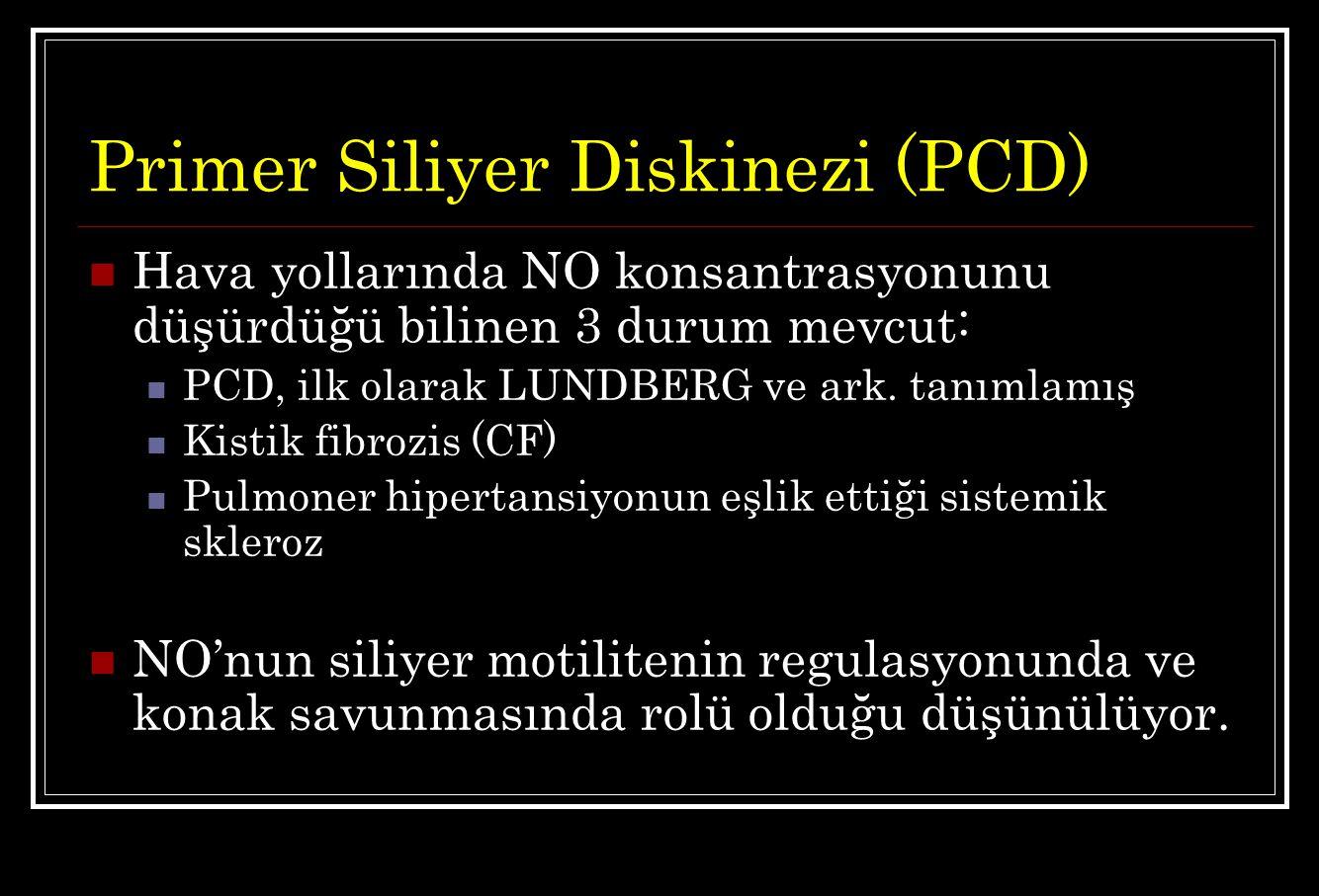 Primer Siliyer Diskinezi (PCD)