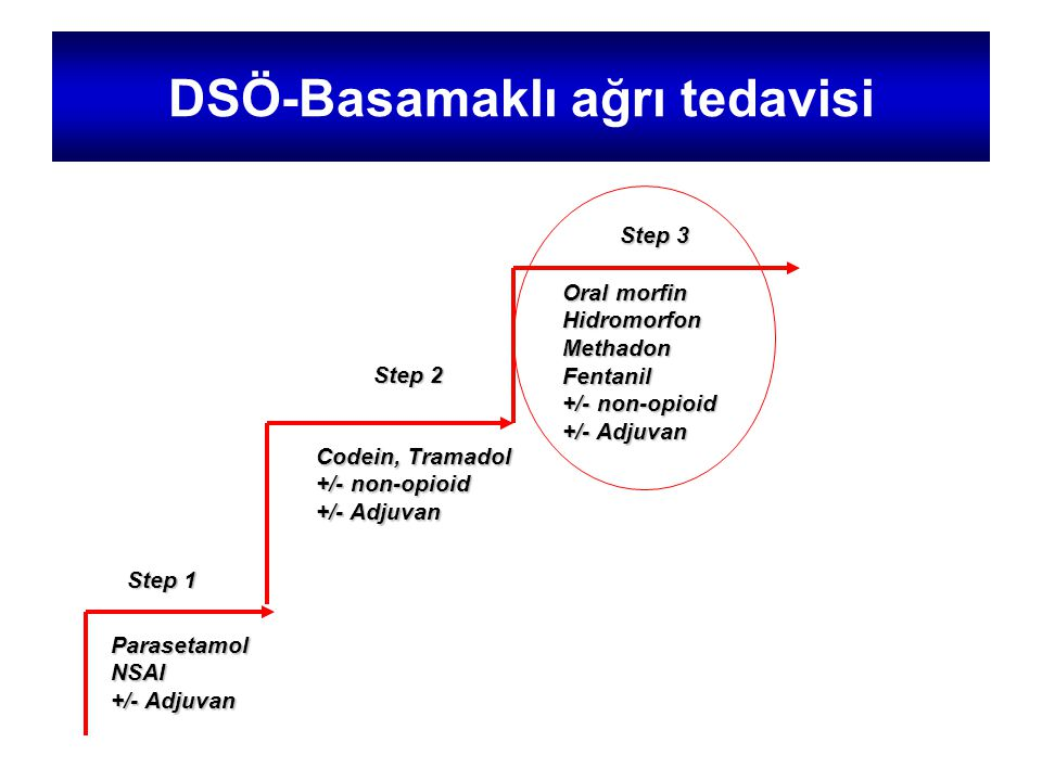 DSÖ-Basamaklı ağrı tedavisi