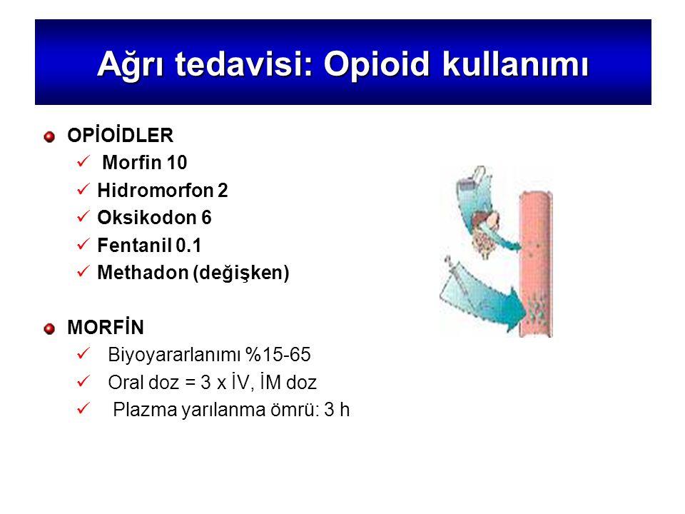 Ağrı tedavisi: Opioid kullanımı