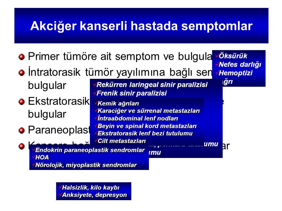 Akciğer kanserli hastada semptomlar