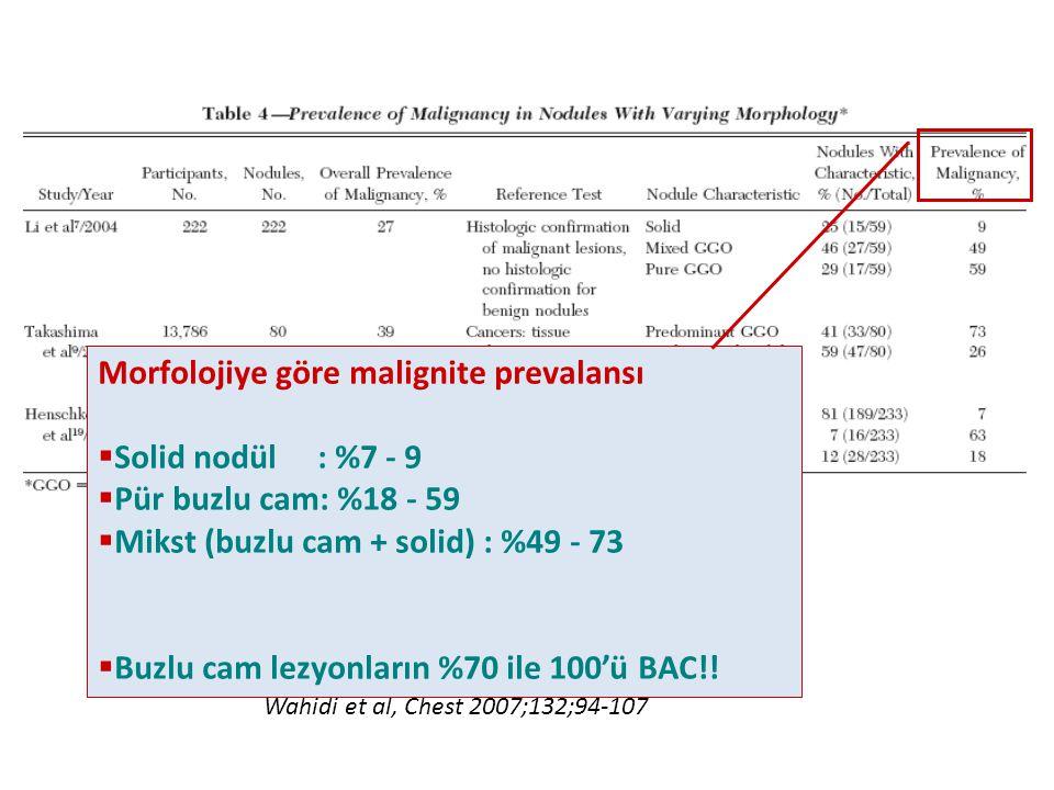 Morfolojiye göre malignite prevalansı Solid nodül : %7 - 9