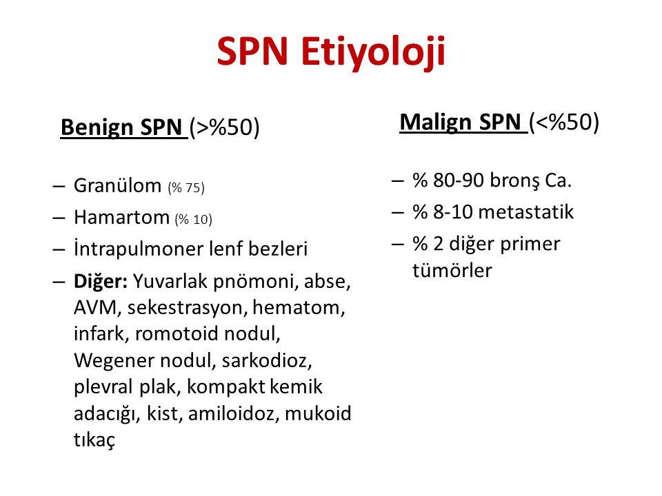 SPN Etiyoloji Malign SPN (<%50) Benign SPN (>%50)