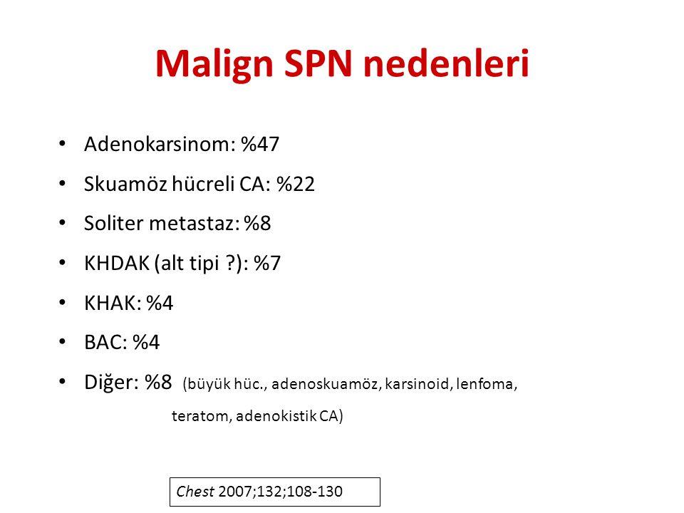 Malign SPN nedenleri Adenokarsinom: %47 Skuamöz hücreli CA: %22