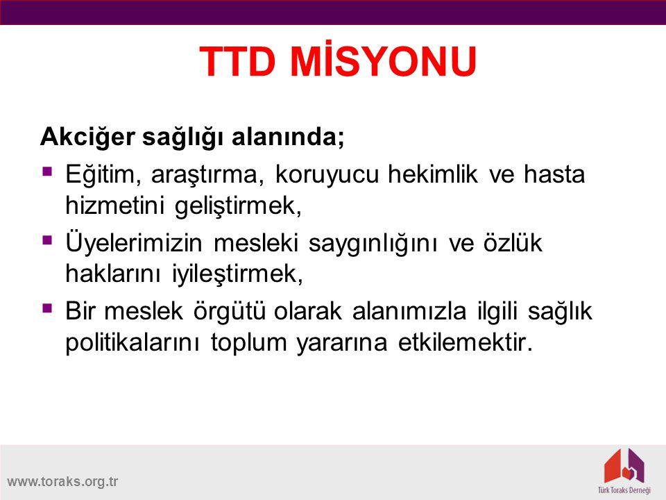 TTD MİSYONU Akciğer sağlığı alanında;