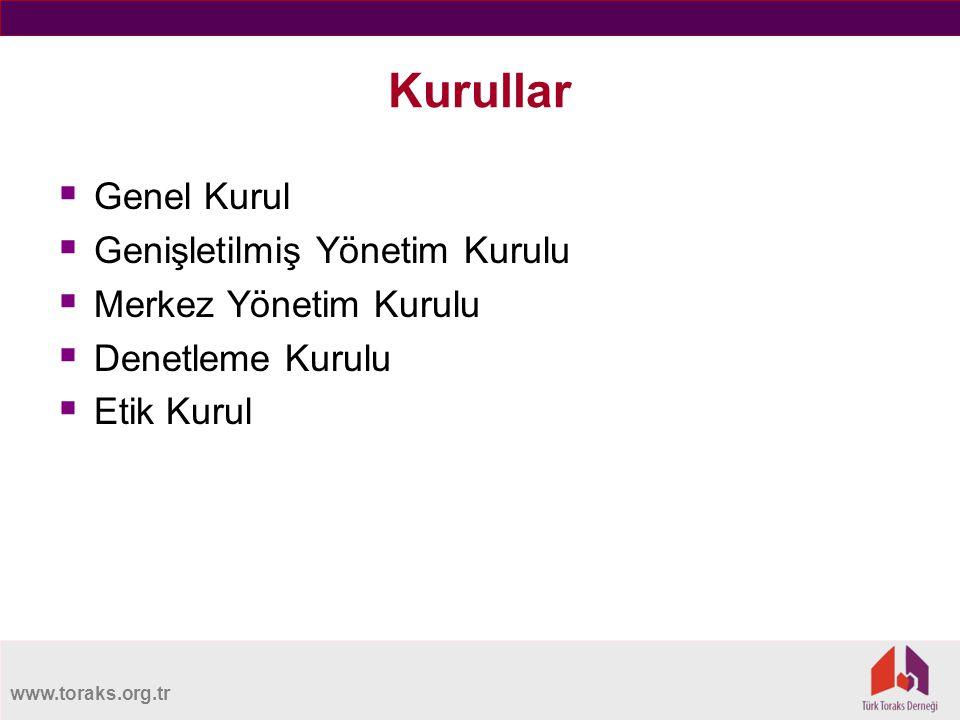 Kurullar Genel Kurul Genişletilmiş Yönetim Kurulu