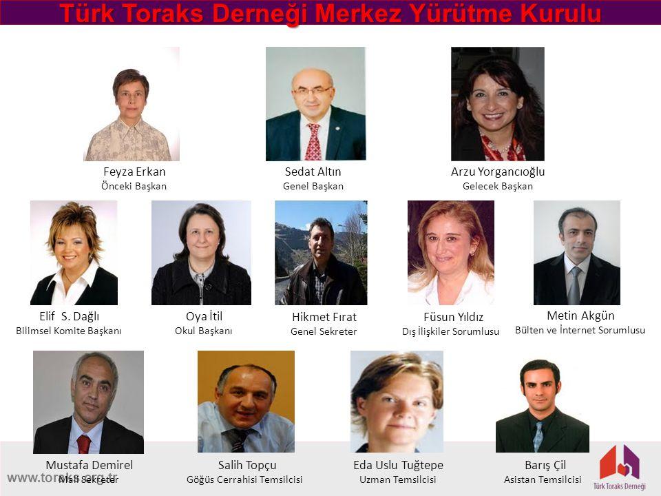 Türk Toraks Derneği Merkez Yürütme Kurulu