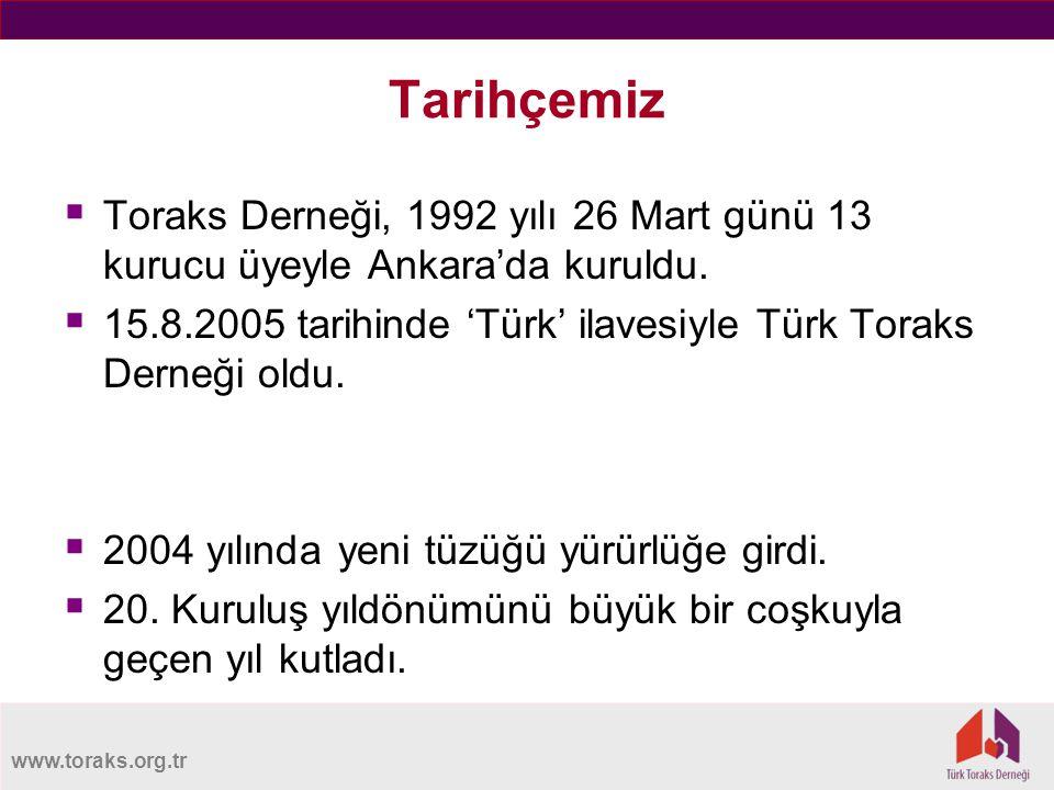 Tarihçemiz Toraks Derneği, 1992 yılı 26 Mart günü 13 kurucu üyeyle Ankara'da kuruldu.