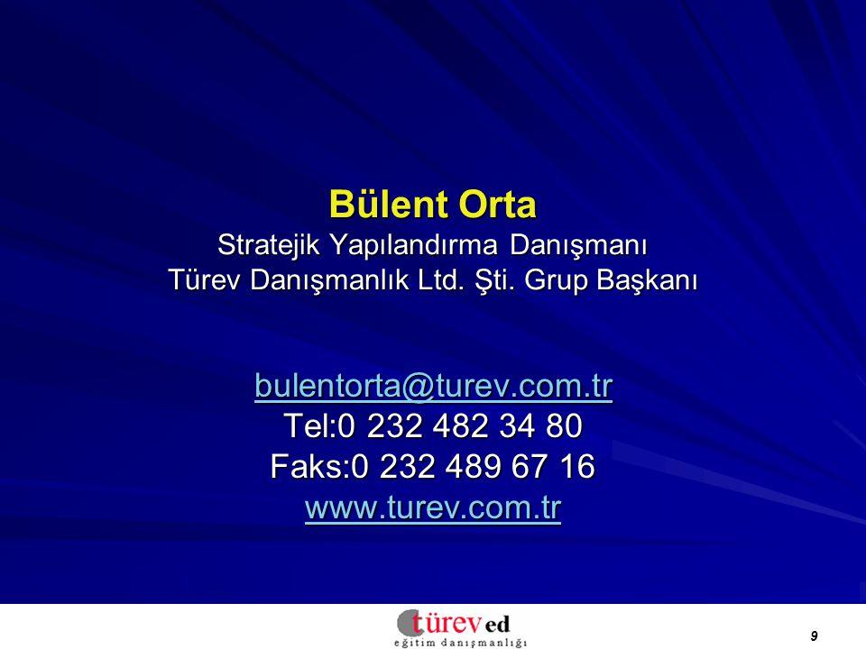 Bülent Orta Stratejik Yapılandırma Danışmanı Türev Danışmanlık Ltd. Şti. Grup Başkanı