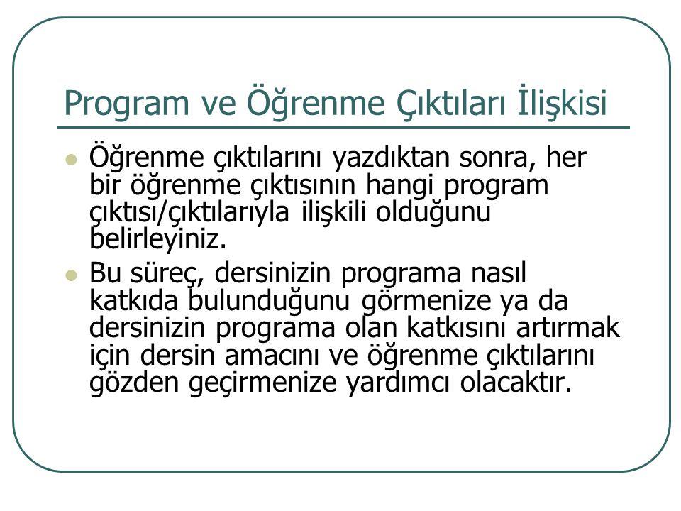 Program ve Öğrenme Çıktıları İlişkisi