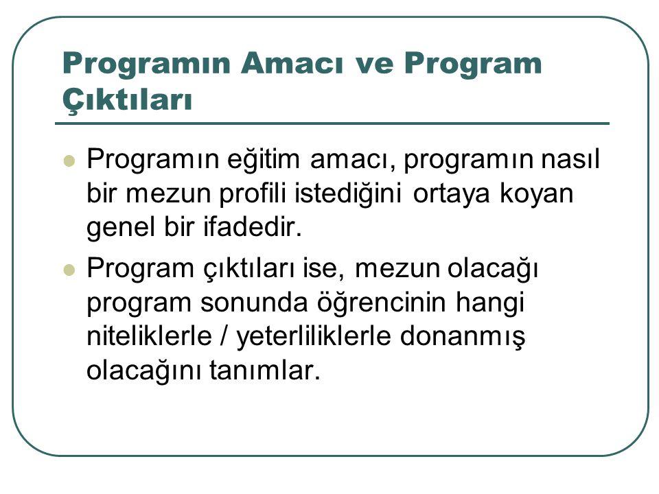 Programın Amacı ve Program Çıktıları