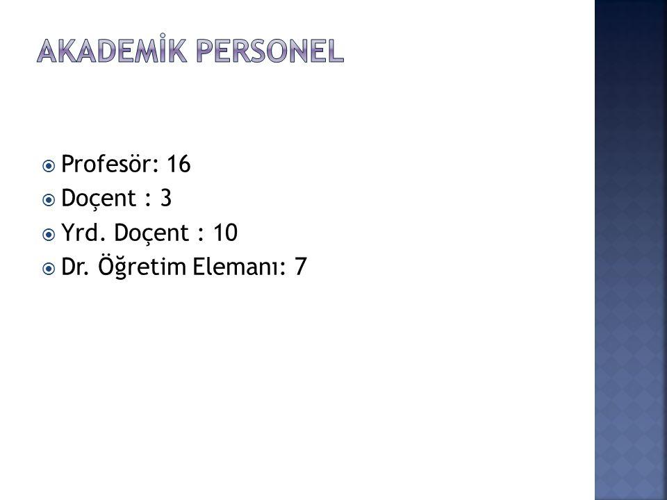 Akademİk Personel Profesör: 16 Doçent : 3 Yrd. Doçent : 10