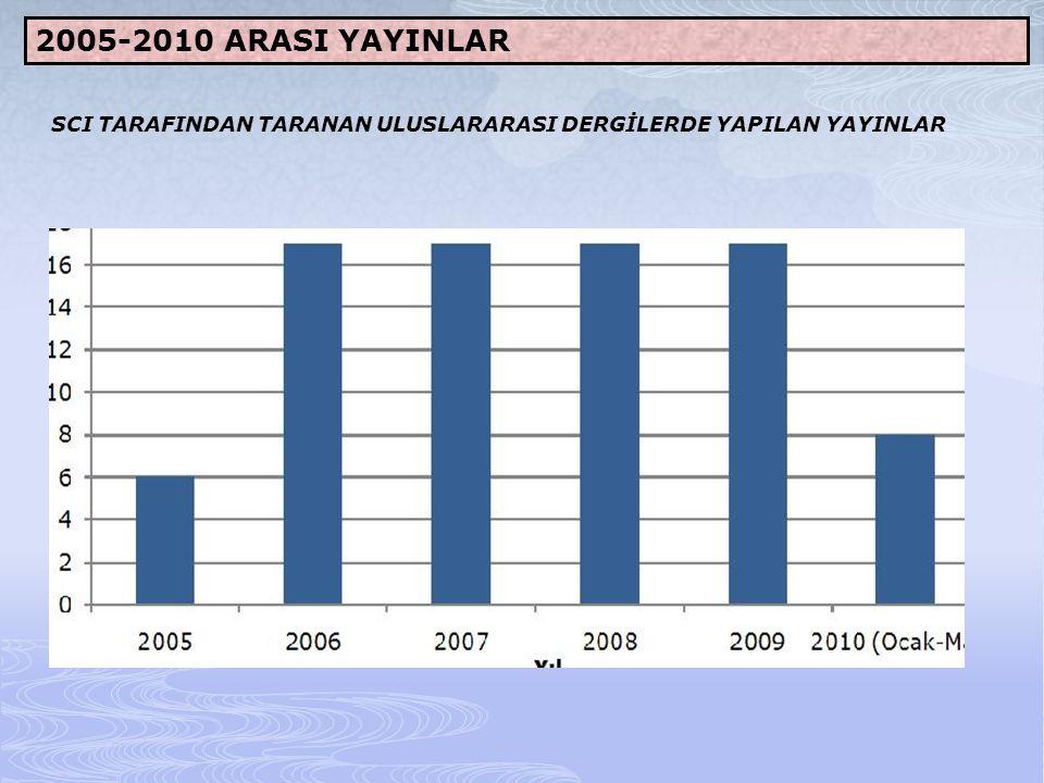 2005-2010 ARASI YAYINLAR SCI TARAFINDAN TARANAN ULUSLARARASI DERGİLERDE YAPILAN YAYINLAR