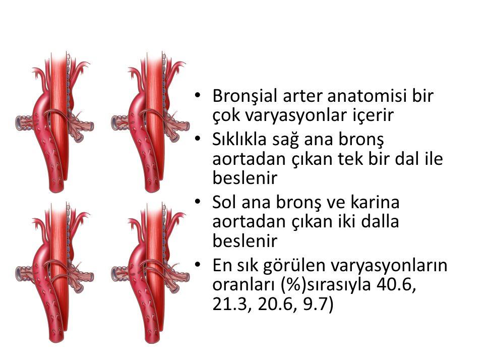 Bronşial arter anatomisi bir çok varyasyonlar içerir