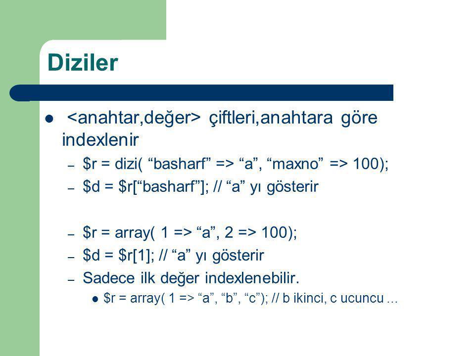 Diziler <anahtar,değer> çiftleri,anahtara göre indexlenir