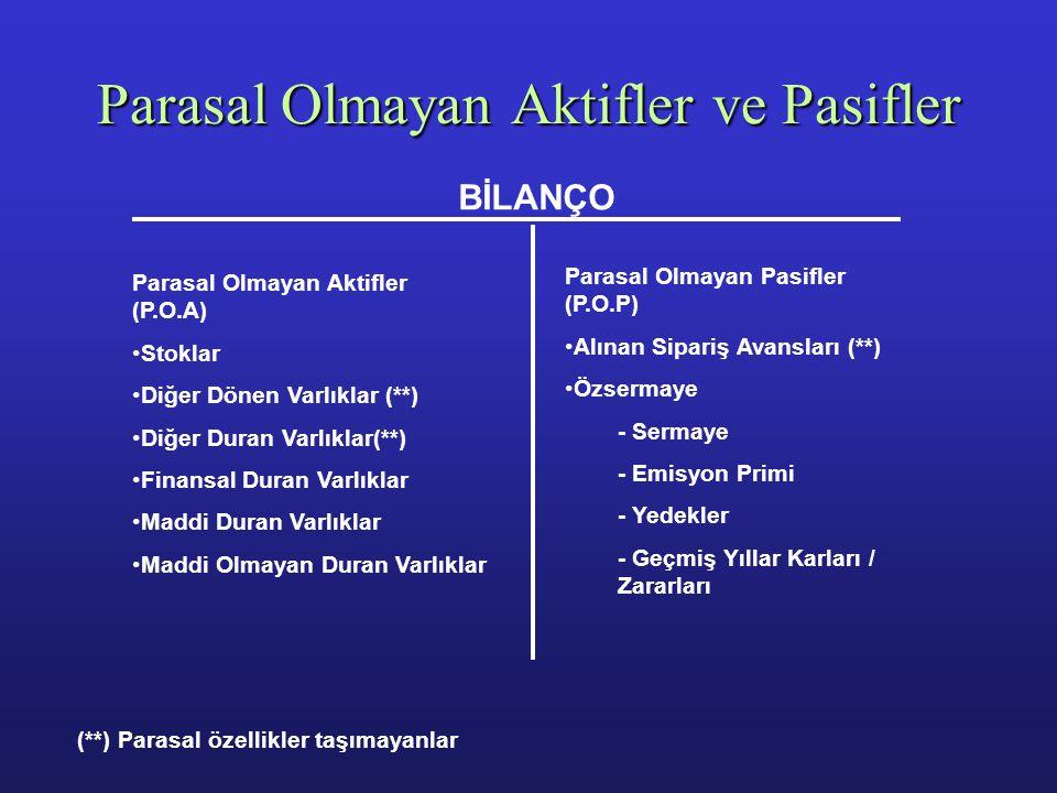 Parasal Olmayan Aktifler ve Pasifler