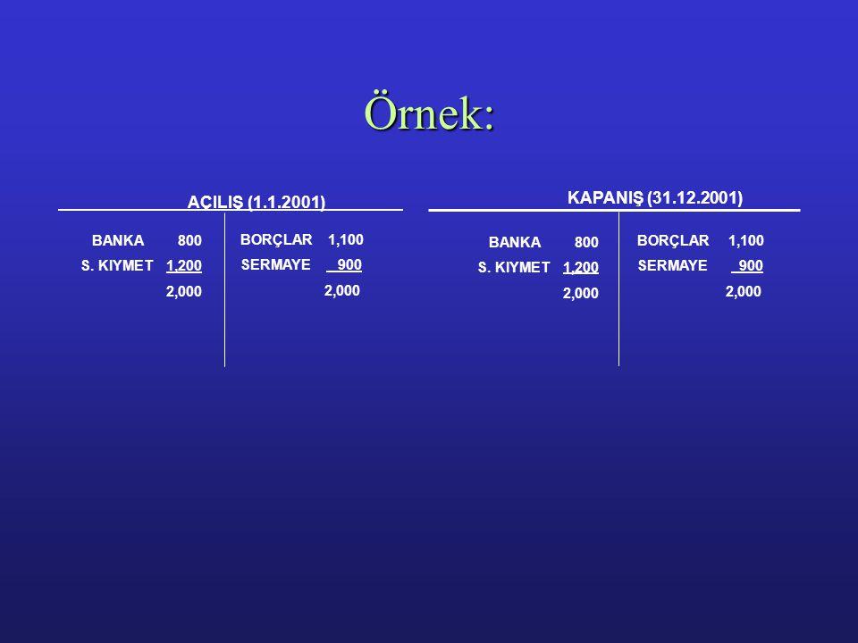 Örnek: KAPANIŞ (31.12.2001) AÇILIŞ (1.1.2001) BANKA 800
